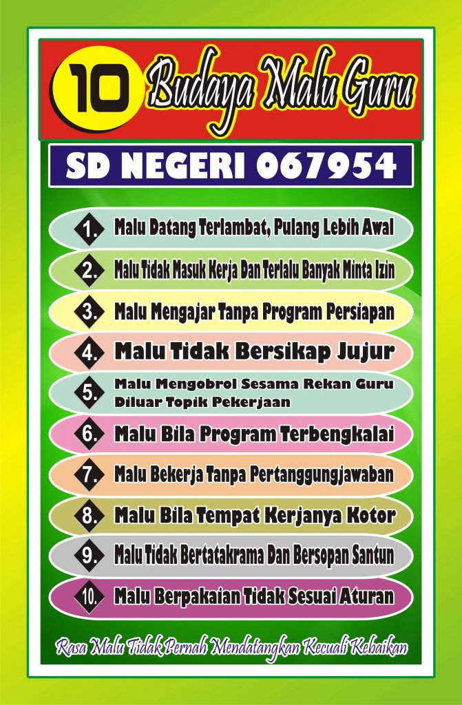 papan data budaya malu guru
